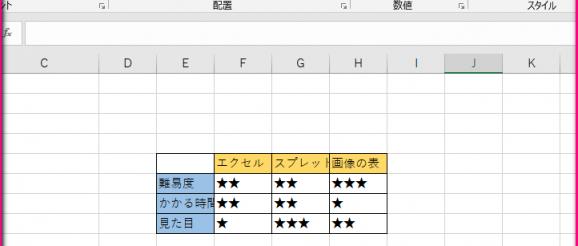 エクセルで表を作成