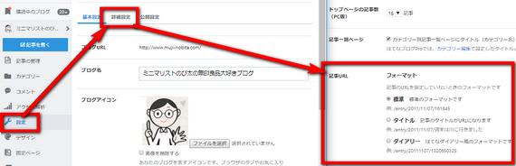 URLのフォーマット設定